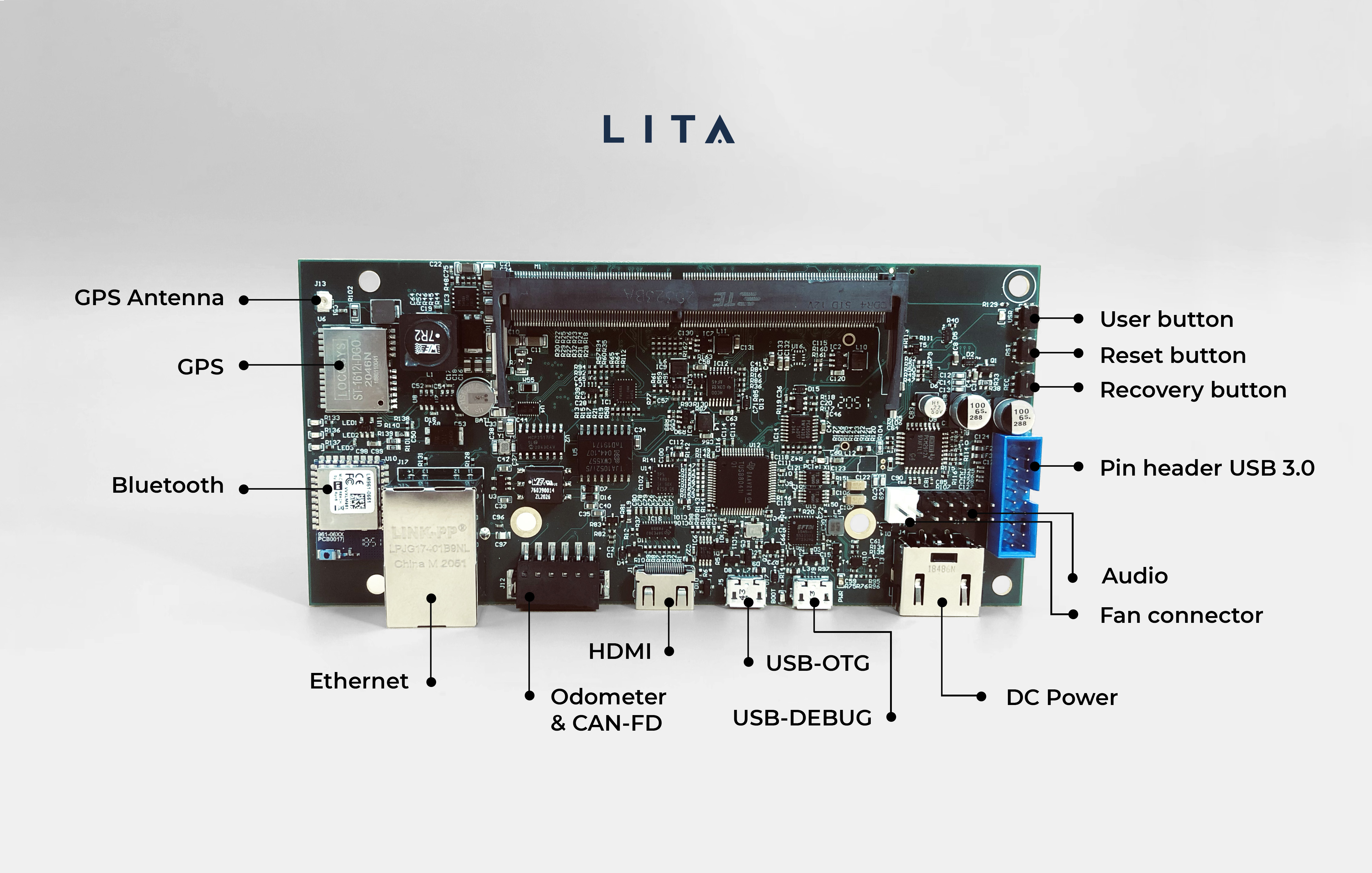 Carrier board for NVIDIA Jetson
