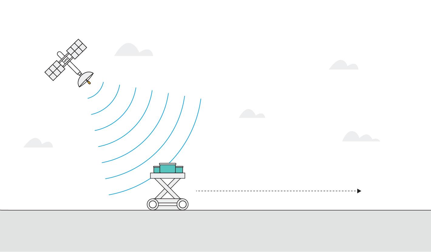 robot platform - GPS signal