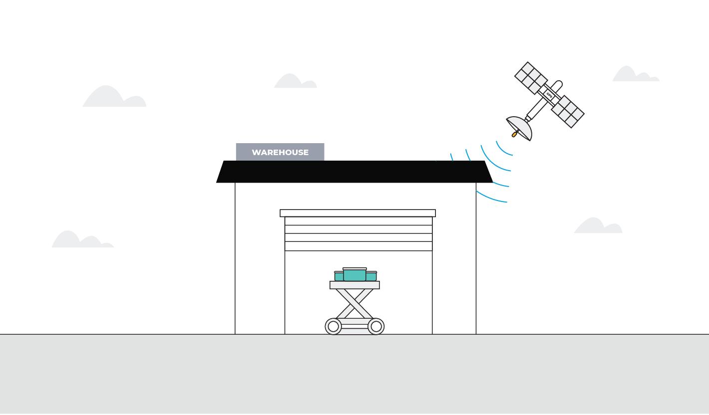 robot platform - lost GPS signal
